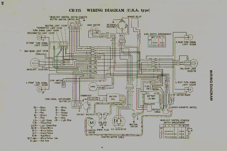 cb175electr Xl Wiring Diagram on camper trailer, ignition switch, limit switch, wire trailer, air compressor, basic electrical, ford alternator, fog light, boat battery, simple motorcycle, dump trailer, driving light, dc motor, 4 pin relay,
