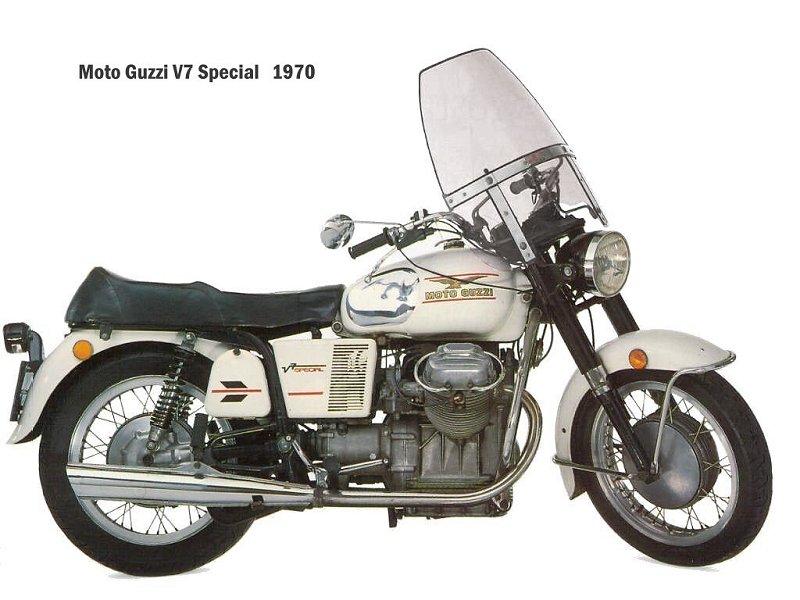 Le jeu de l'image MotoGuzzi-V7-1970