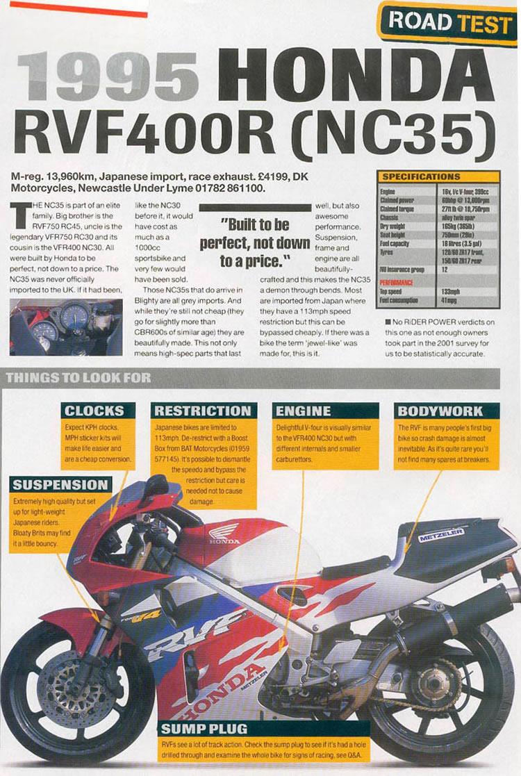 95 Vfr 750 Honda Engine Diagram Electrical Wiring Diagrams 1995 Fuel Tank 800 Road Tests